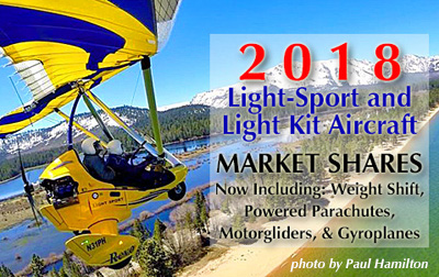 LSA Market Info 2 0 is Here! — Broader Survey, More Aircraft
